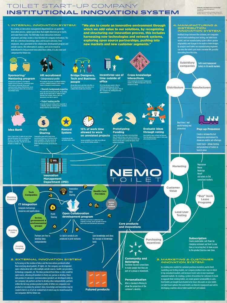 NEMO_Toilet_innovation_strategy2